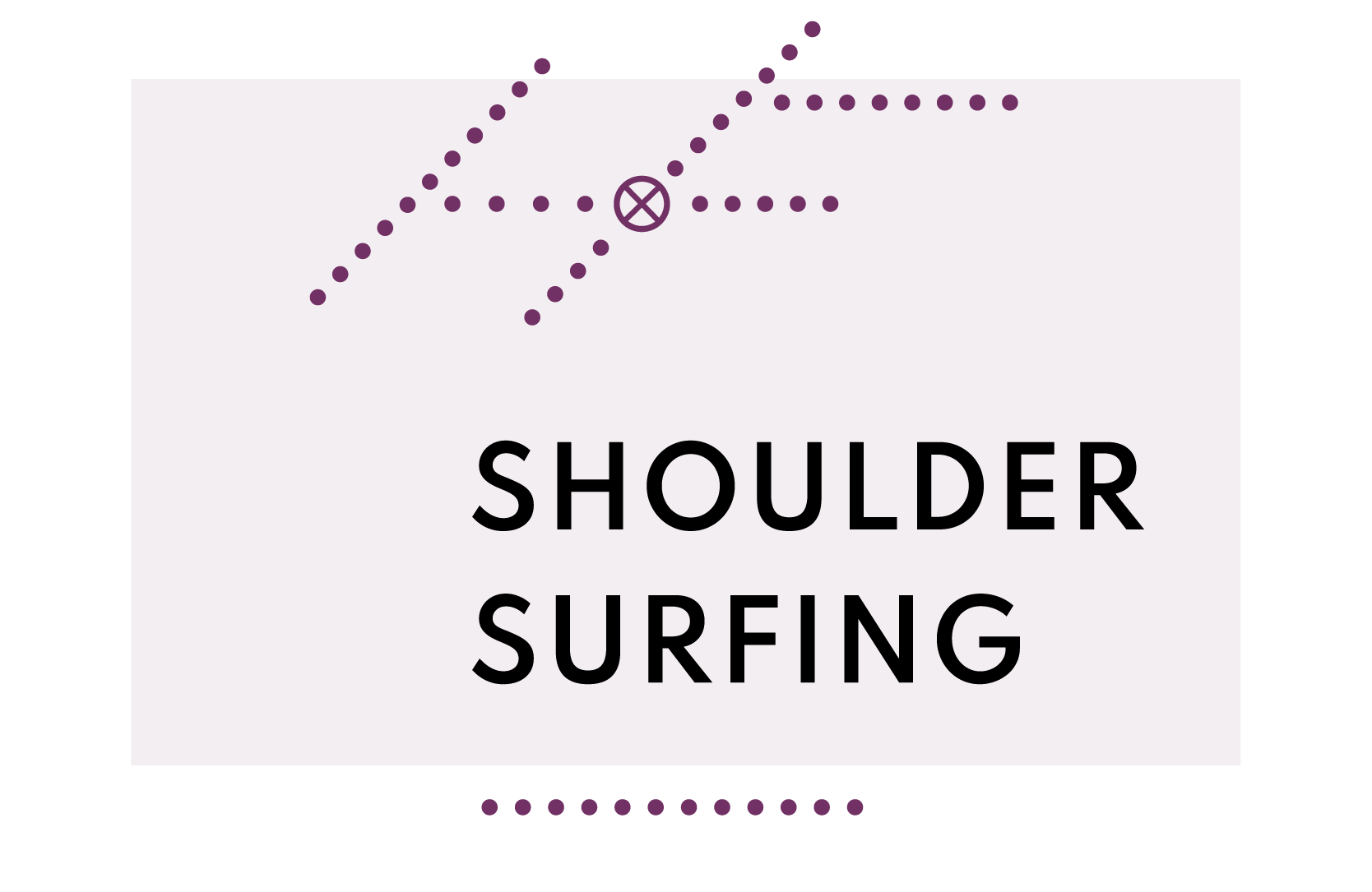 icons_Shoulder Surfing